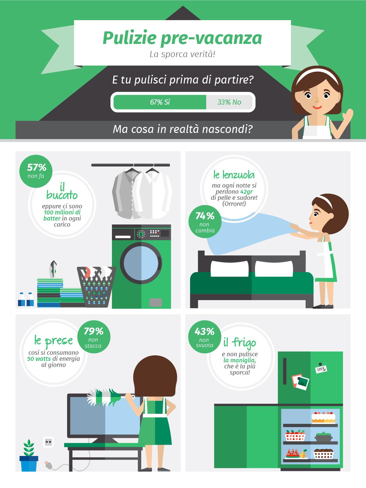 Come pulire la casa prima di andare in vacanza - Donna - Bambinopoli